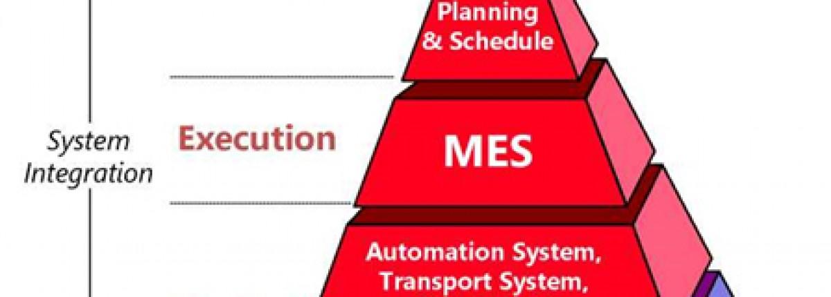 Tổng quan về MES và ERP